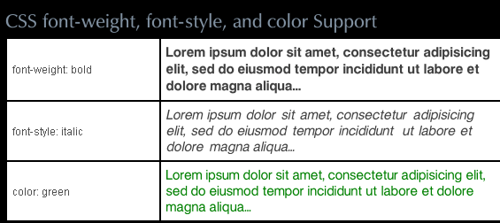 typeface.js - Rendering text with Javascript, -canvas-, and VML