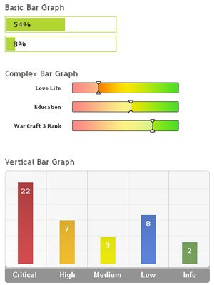 Are you want to create CSS Bar Graphs and Star Rater?