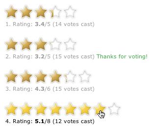 Textpattern AJAX Rating System