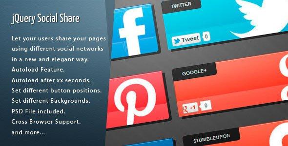 jQuery Social Share