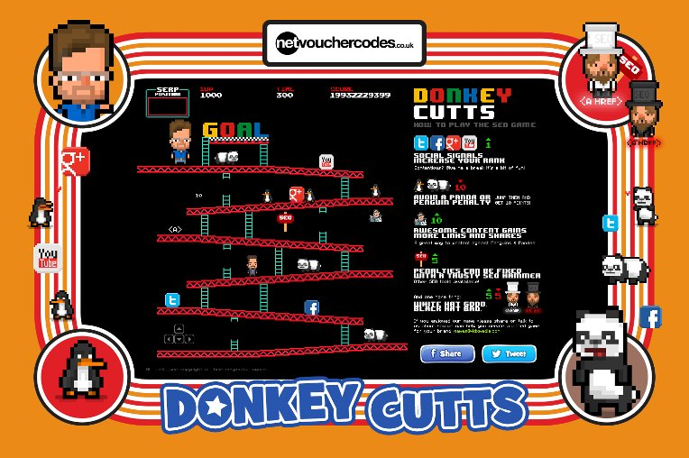 Donkey Cutts Game: target of a negative SEO campaign