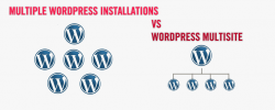 WordPress Multisite vs Multiple WordPress Installations