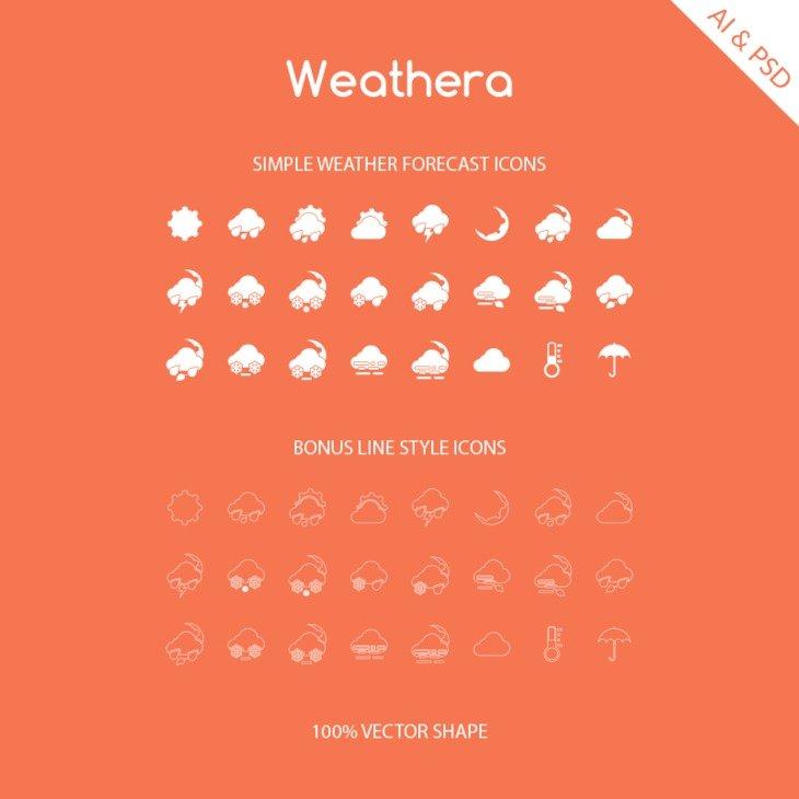 Weathera
