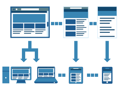 Grid Based Responsive Design