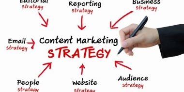 Significance of the Impact of Content Marketing Strategies