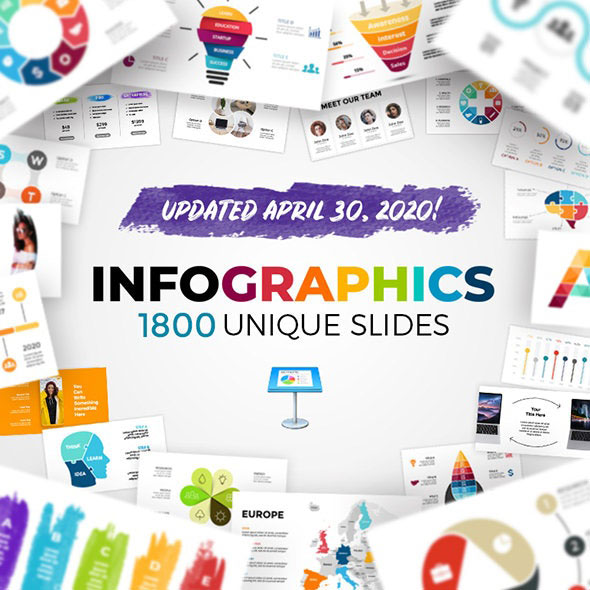 The Biggest Infographics Bundle on the Internet for Keynote