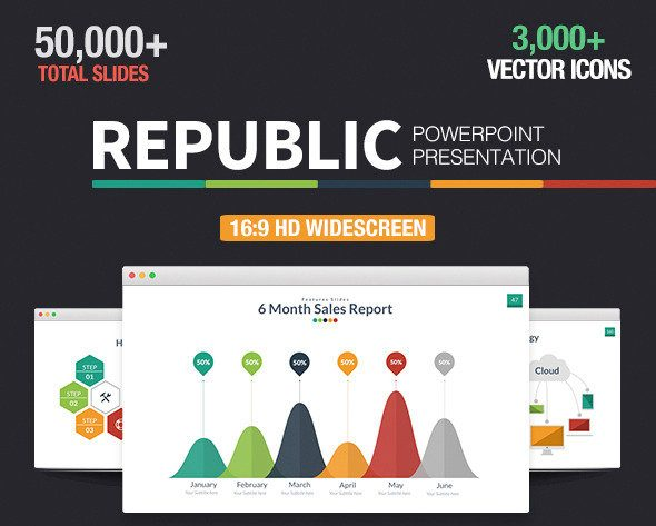 Republic - Multipurpose PowerPoint Template