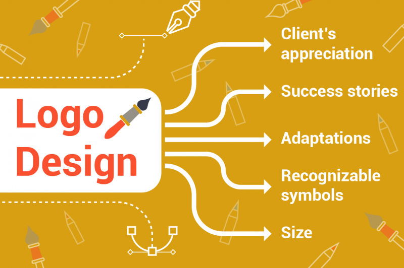 How to create an eye-catching and efficient logo